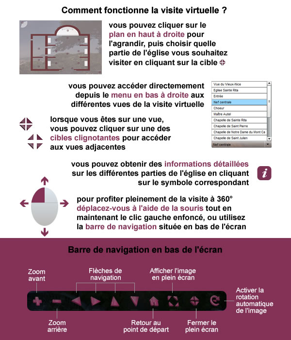 notice-visite-virtuelle